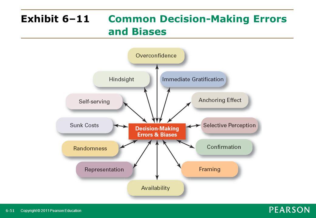 Exhibit 6–11 Common Decision-Making Errors