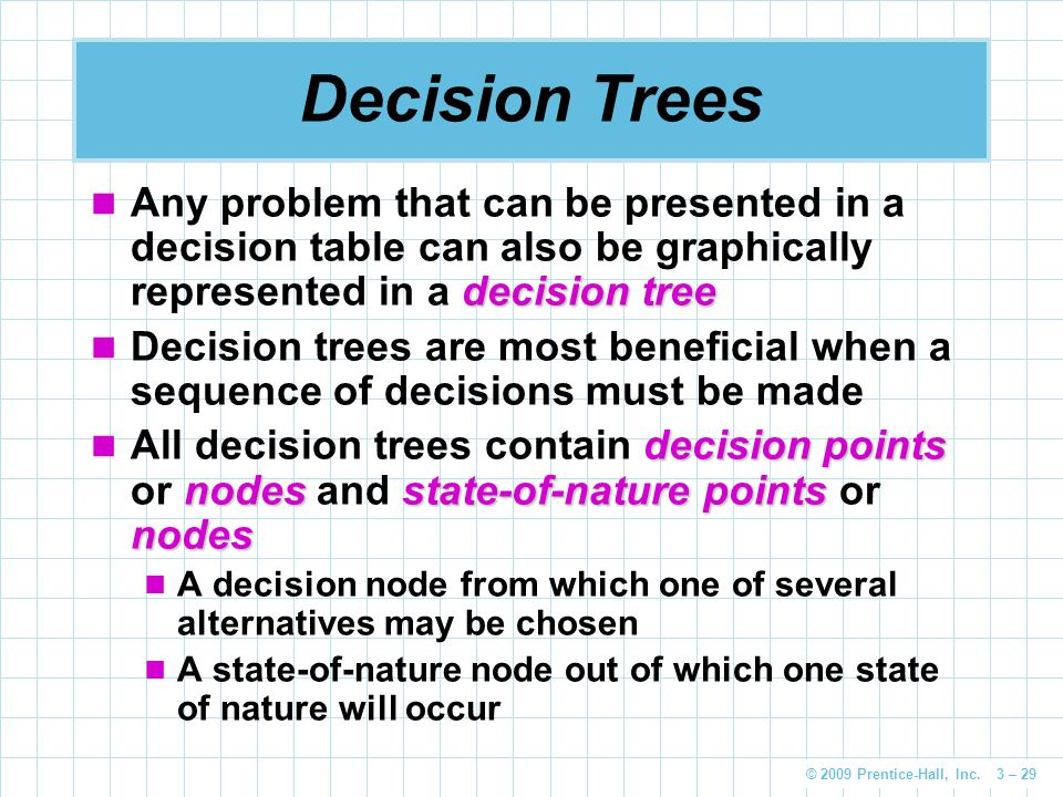 Decision Trees Any problem that can be presented in a decision table can also be graphically represented in a decision tree.