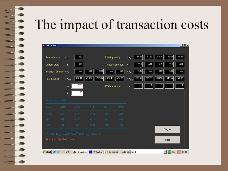 The impact of transaction costs