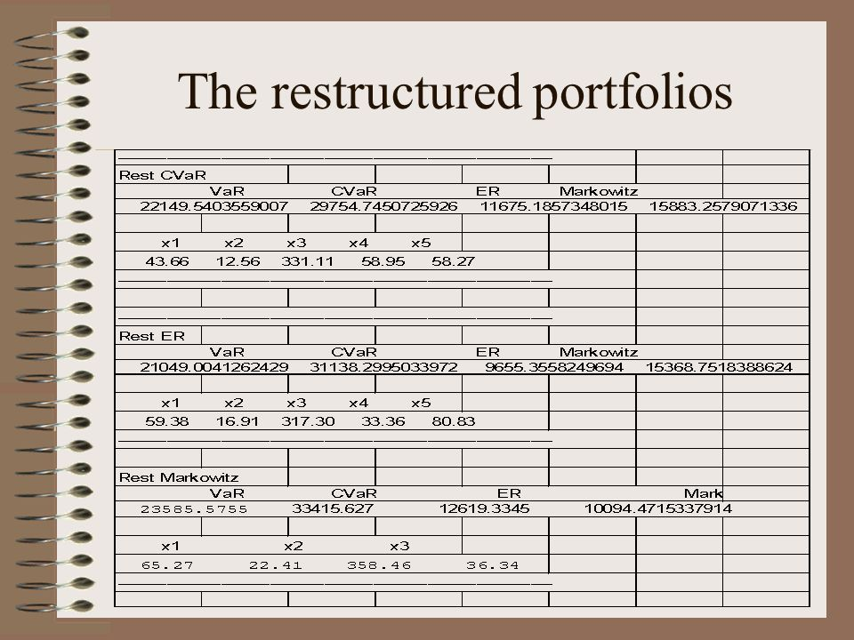 The restructured portfolios