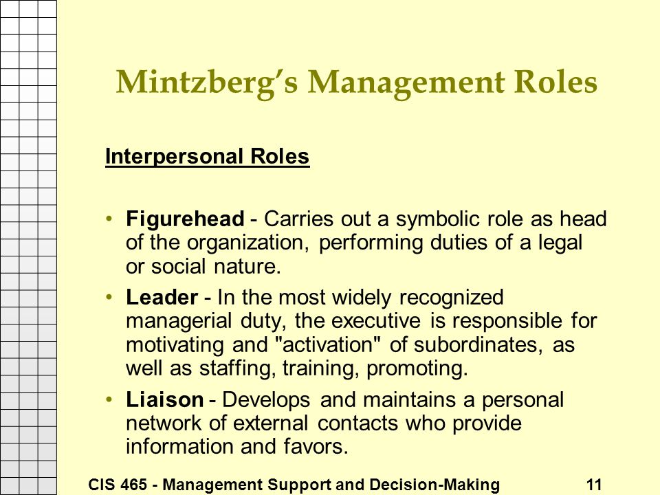 mintzberg interpersonal role Comparing fayol and mintzberg's theories on management comparing fayol and mintzberg's theories on management  a manager engaged in the interpersonal role.