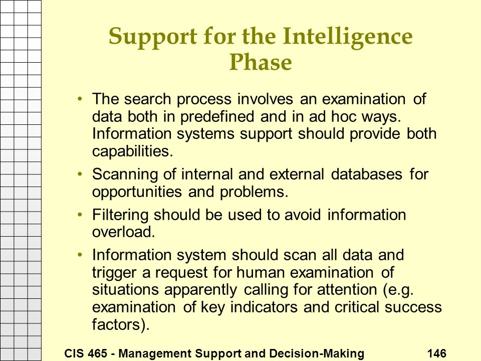 Support for the Intelligence Phase