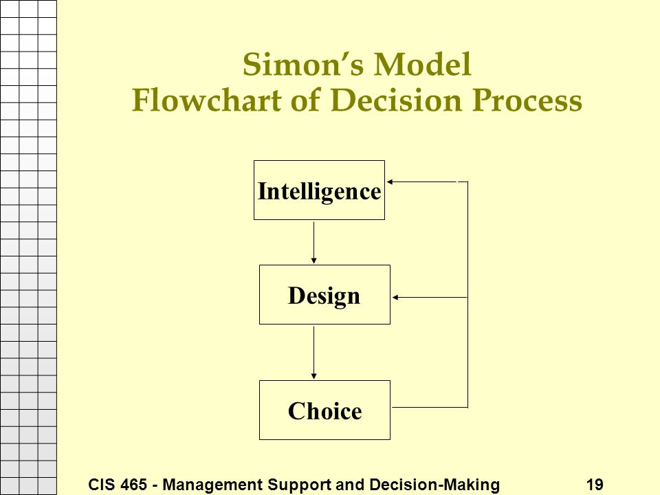 decision model of choice The analysis and modeling of human choice and decision-making has a long history in travel behavior research this statement should not come as a surprise, considering that the essence of travel demand forecasting is how people choose to participate in activities, decide on the departure times for these activities, choose.