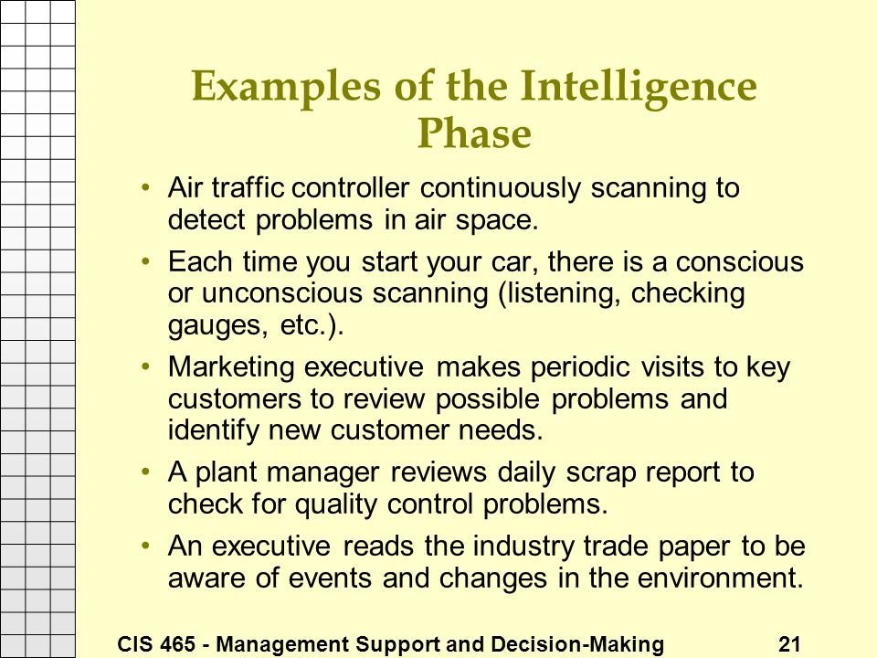 Examples of the Intelligence Phase