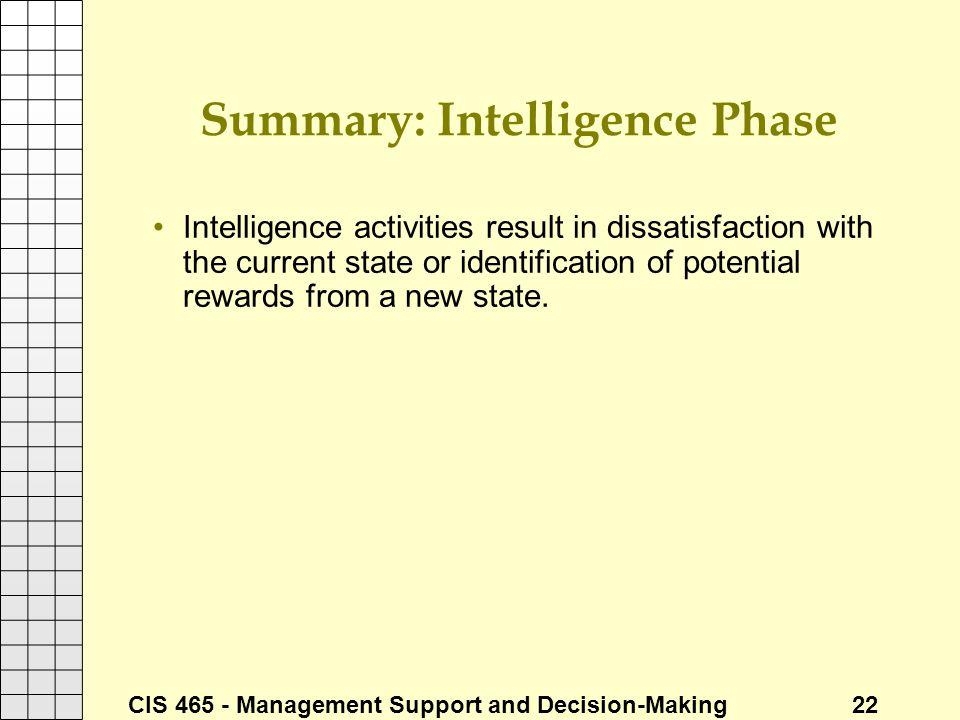 Summary: Intelligence Phase