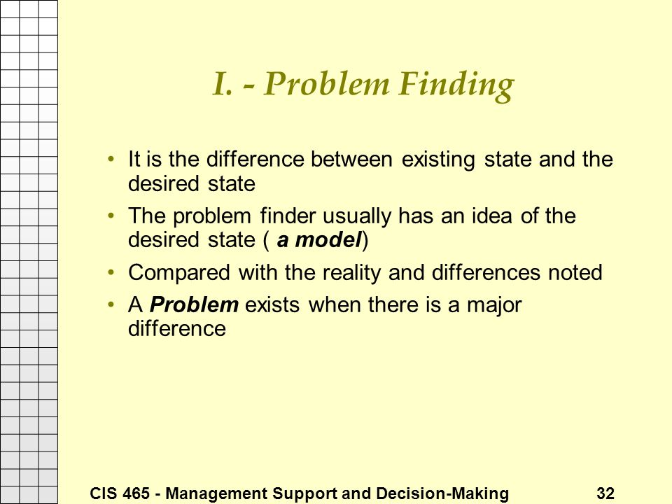 I. - Problem Finding It is the difference between existing state and the desired state.