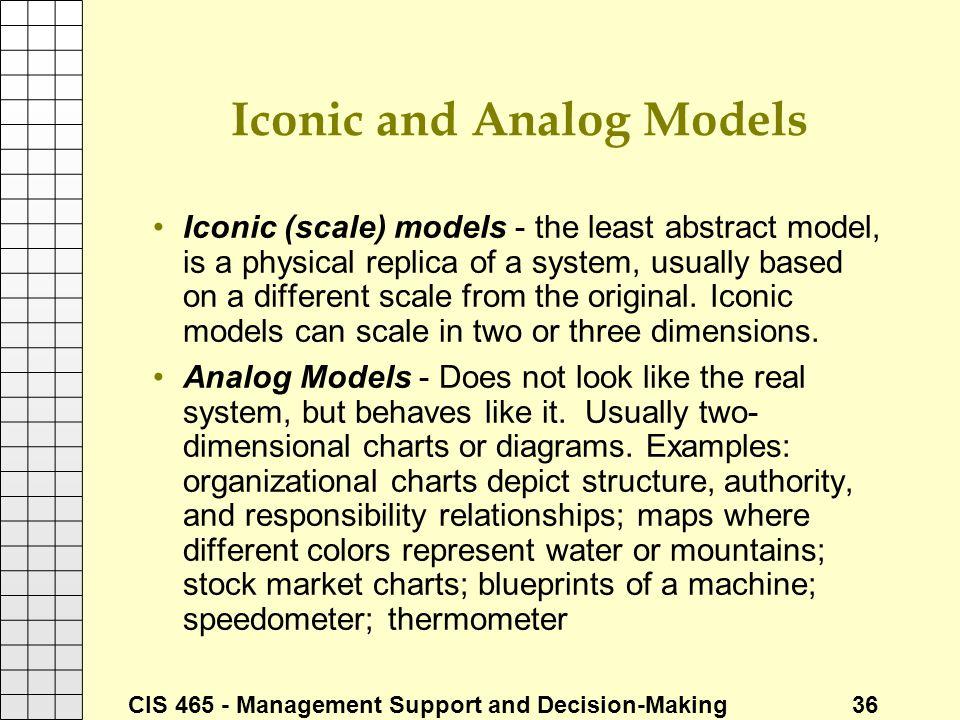 Iconic and Analog Models
