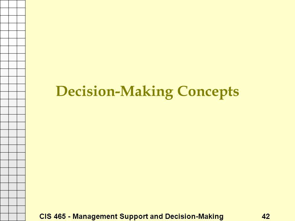 Decision-Making Concepts