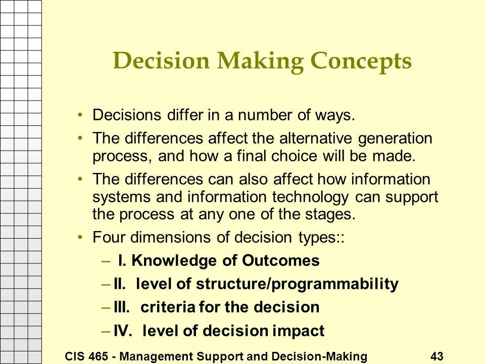 Decision Making Concepts