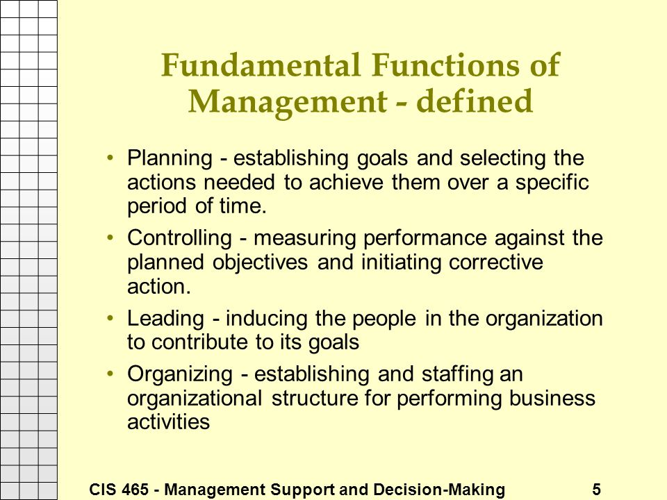 Fundamental Functions of Management - defined