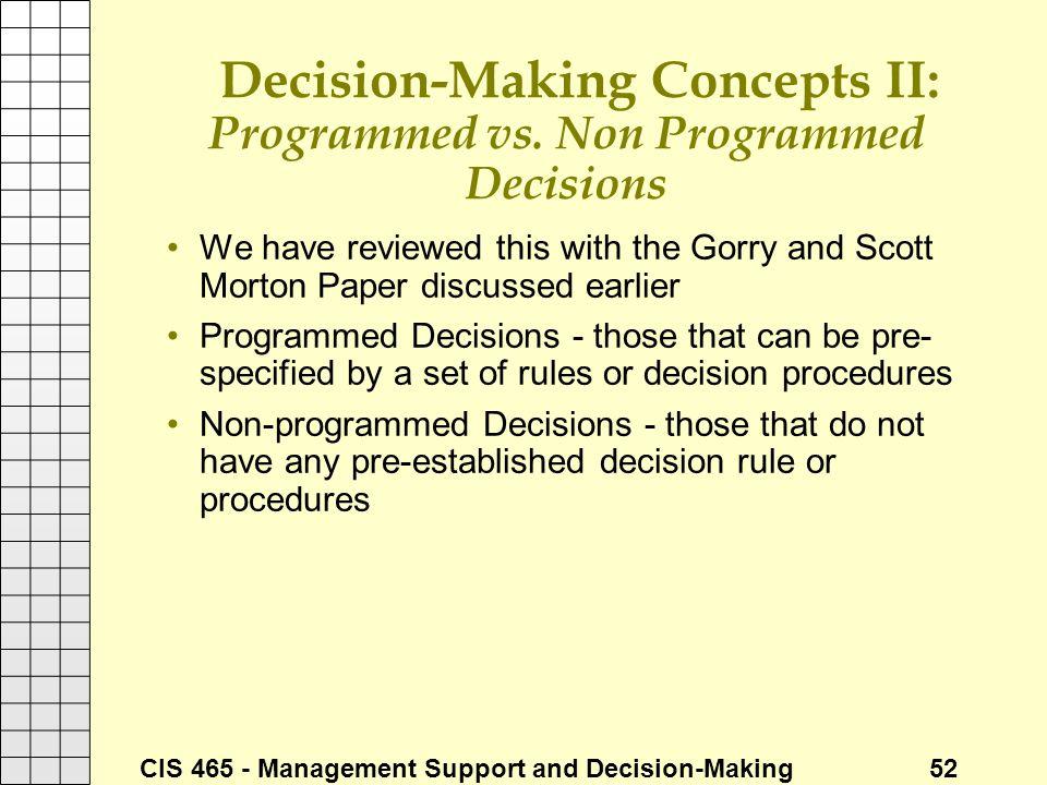 Decision-Making Concepts II: Programmed vs. Non Programmed Decisions