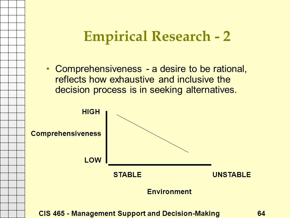 Empirical Research - 2