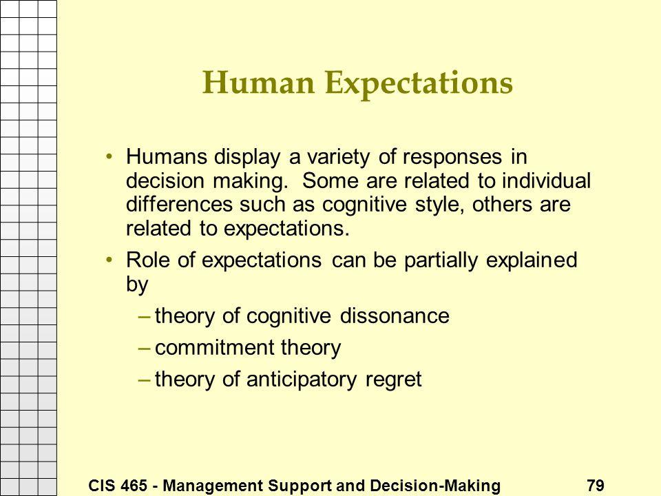 Human Expectations