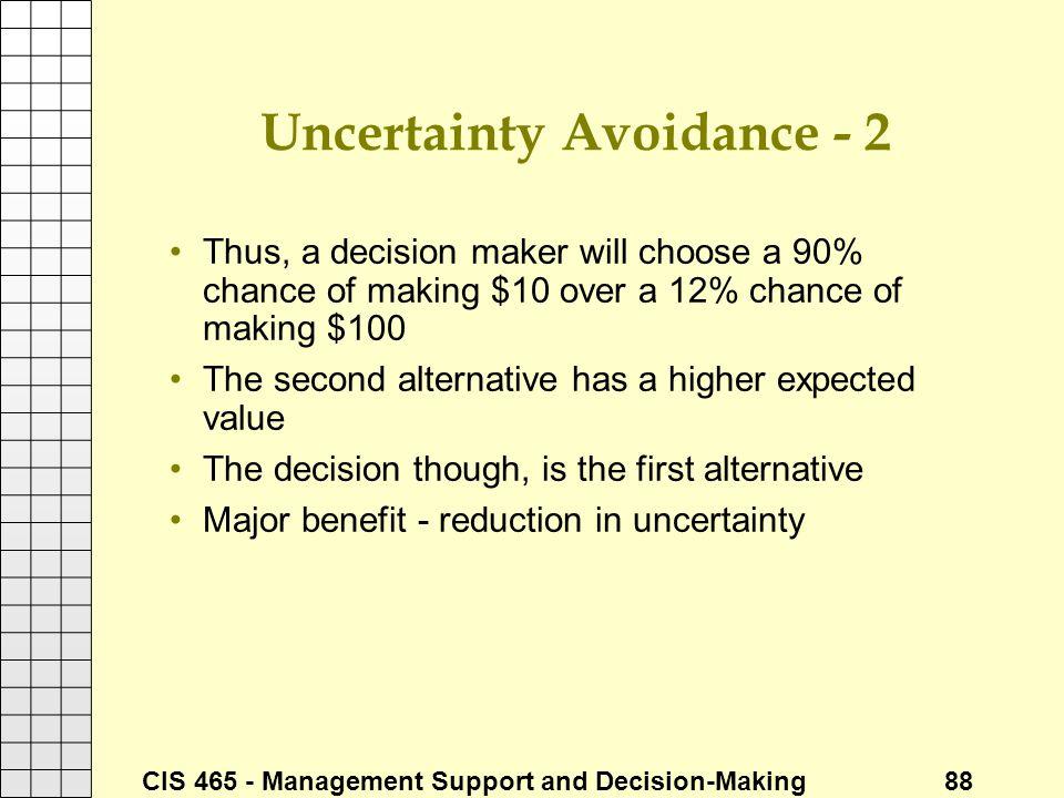 Uncertainty Avoidance - 2