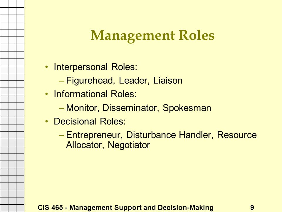interpersonal role managers Planning, leading and managerial roles most managers in companies are responsible for both planning and leading more specifically, it's an interpersonal role.