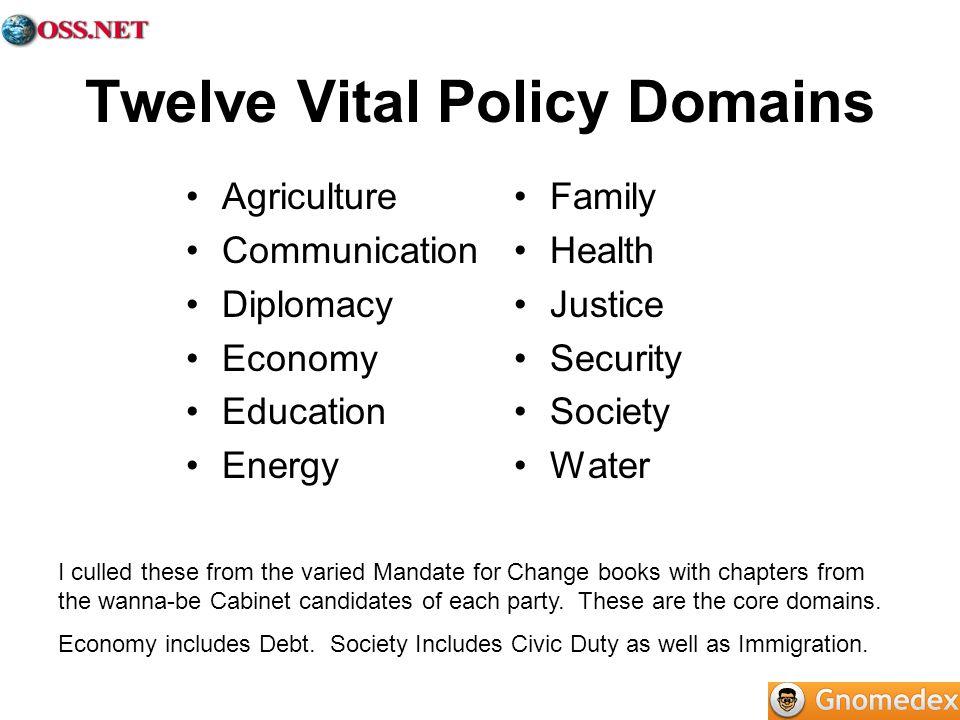 Twelve Vital Policy Domains