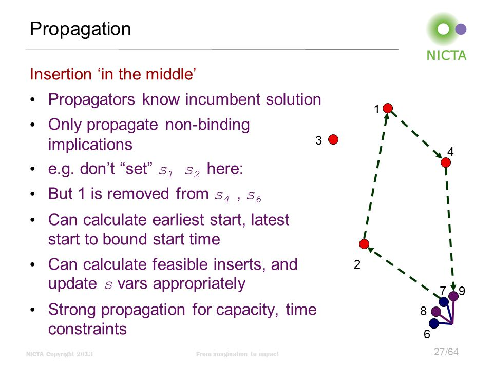 Propagation Insertion 'in the middle'
