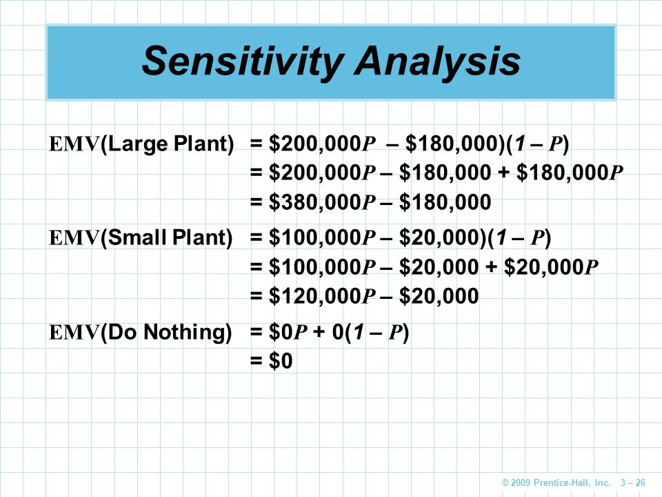 Sensitivity Analysis EMV(Large Plant) = $200,000P – $180,000)(1 – P)