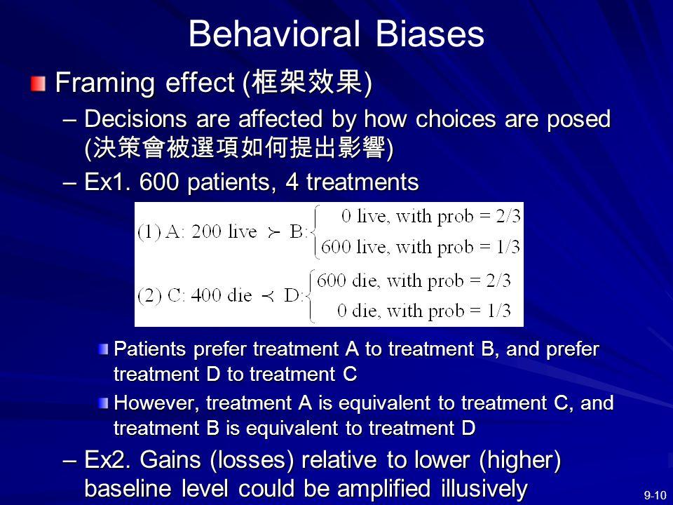 Behavioral Biases Framing effect (框架效果)