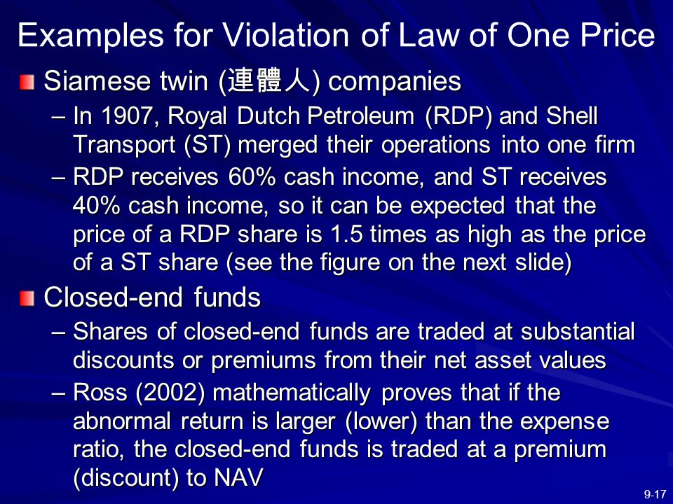 Examples for Violation of Law of One Price