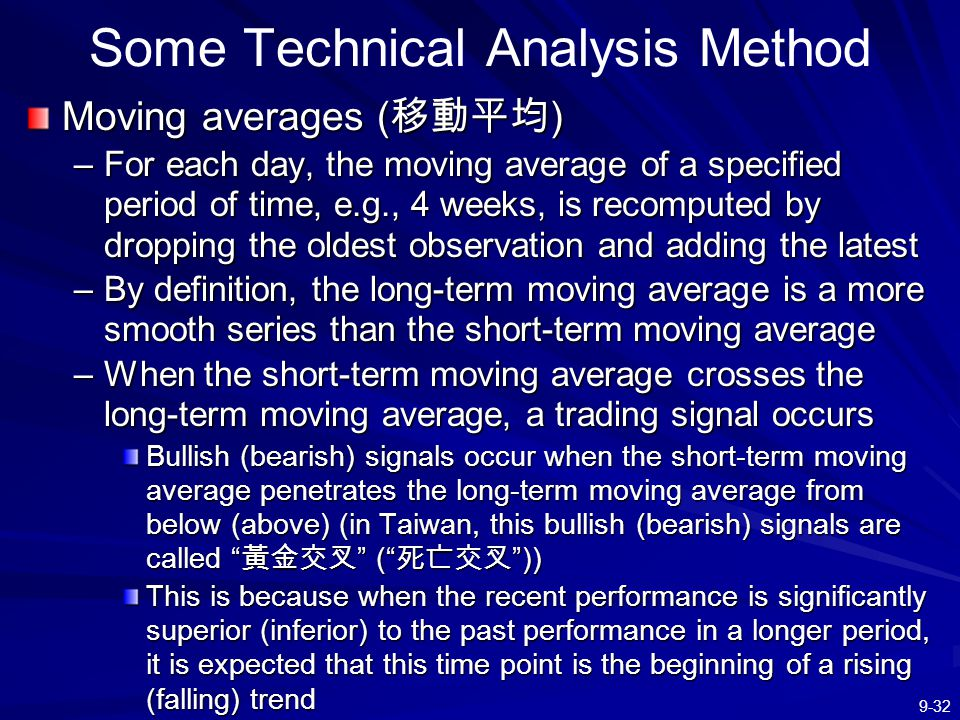 Some Technical Analysis Method