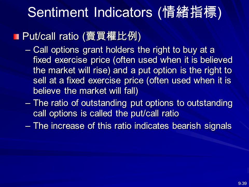 Sentiment Indicators (情緒指標)