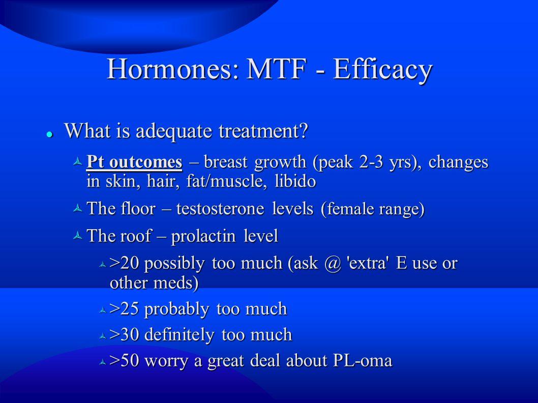 Hormones: MTF - Efficacy