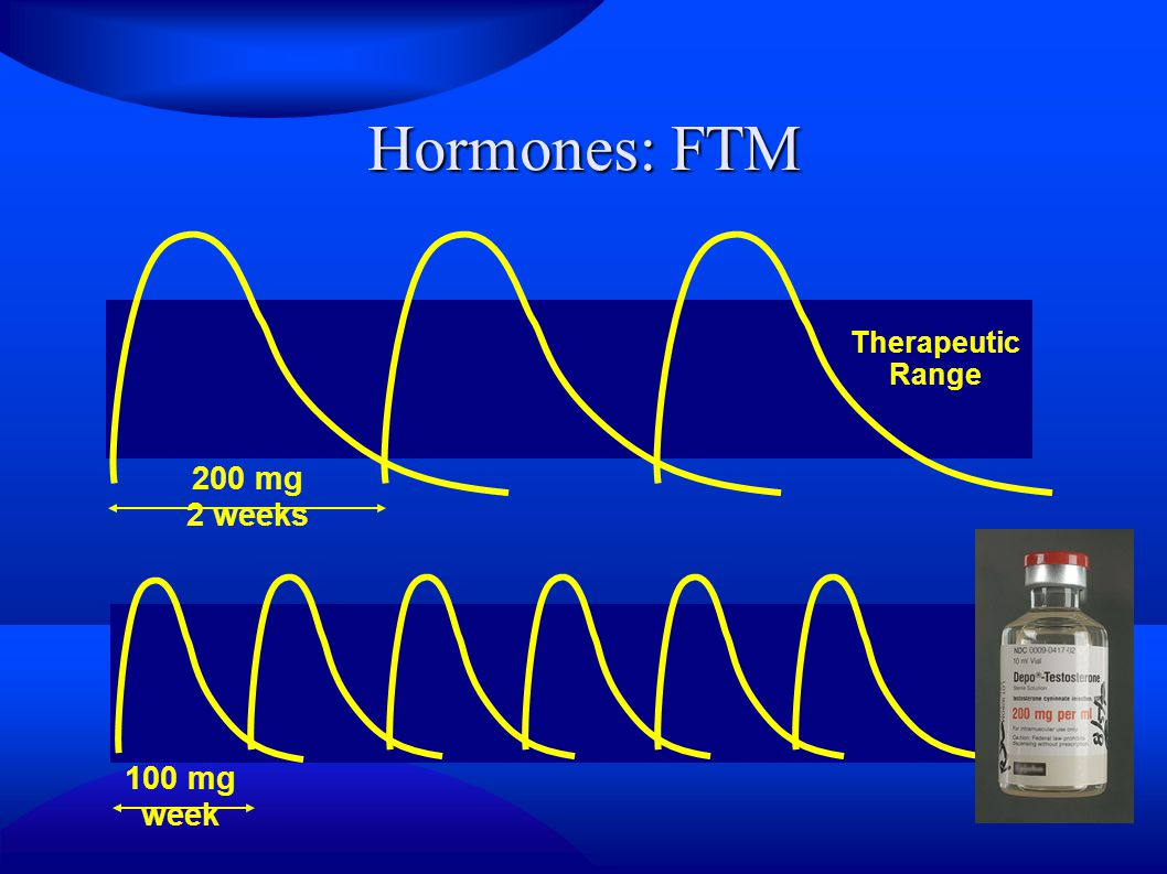 Hormones: FTM Therapeutic Range 200 mg 2 weeks 100 mg week