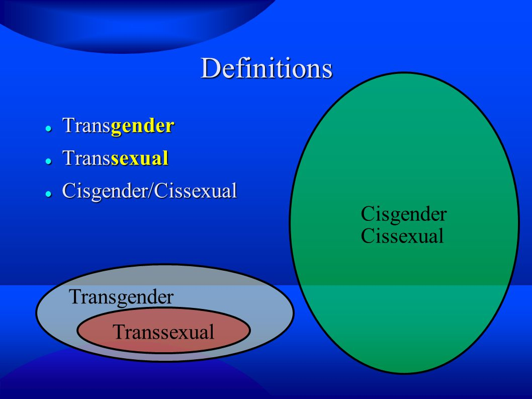 Definitions Transgender Transsexual Cisgender Cisgender/Cissexual
