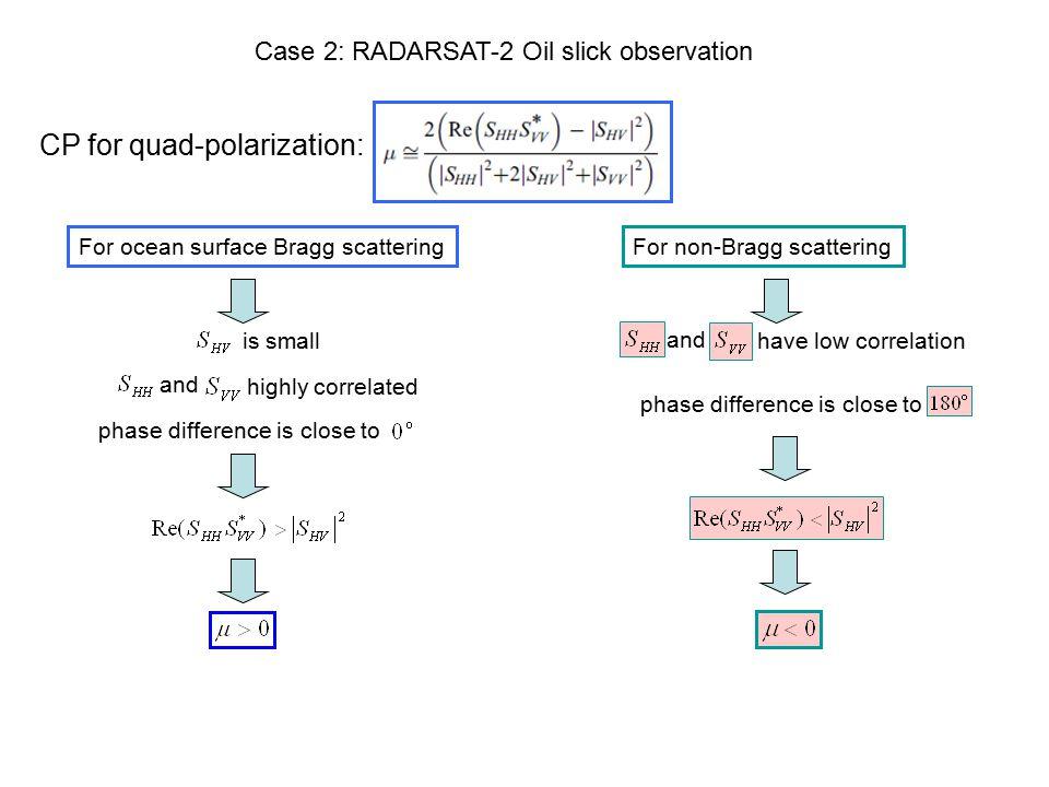 CP for quad-polarization: