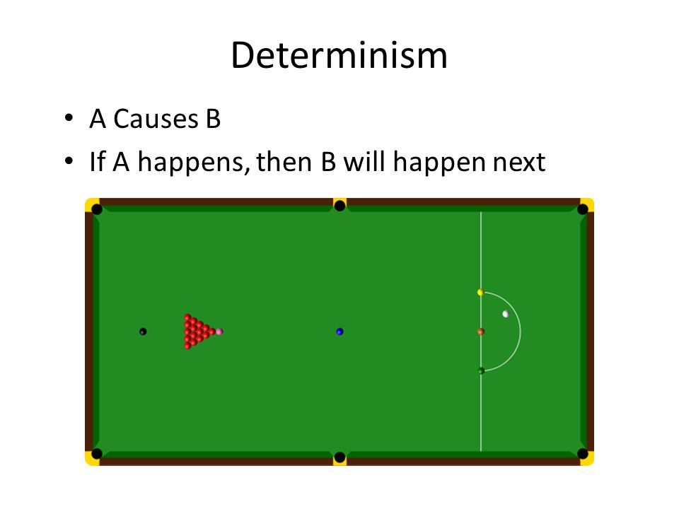 Determinism A Causes B If A happens, then B will happen next