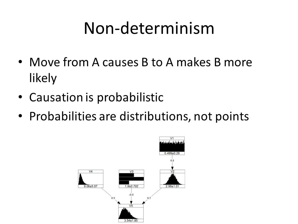 Non-determinism Move from A causes B to A makes B more likely