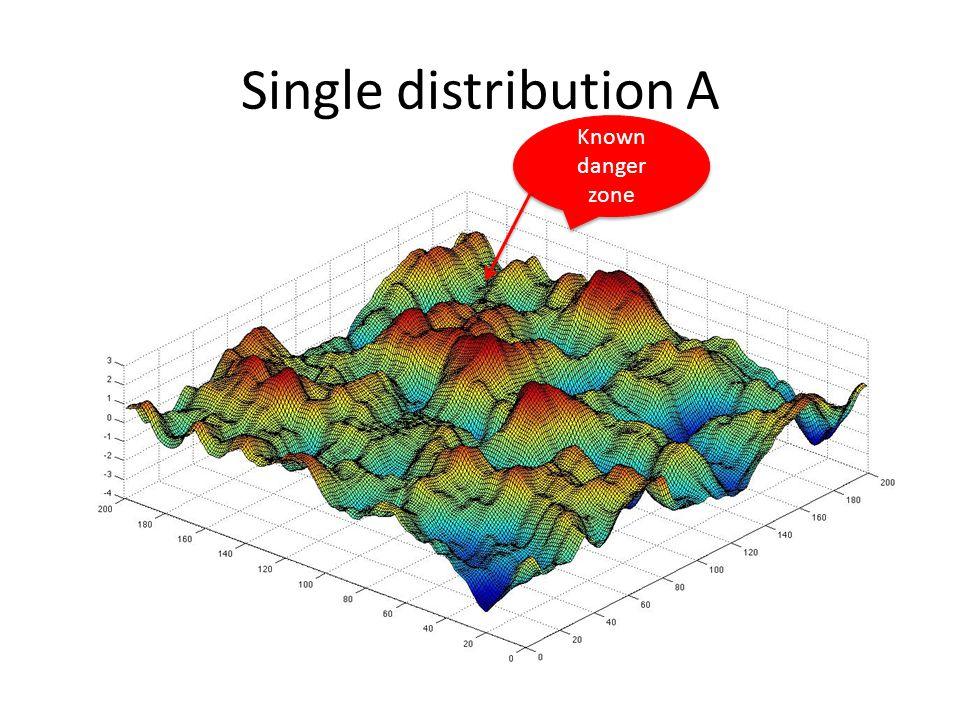 Single distribution A Known danger zone