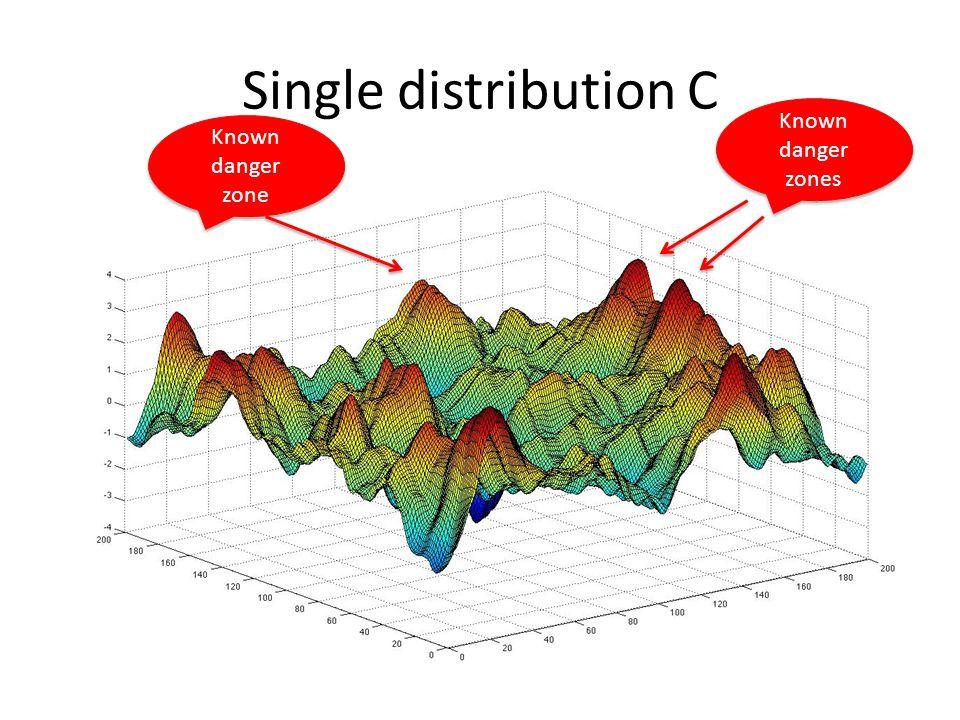 Single distribution C Known danger zones Known danger zone