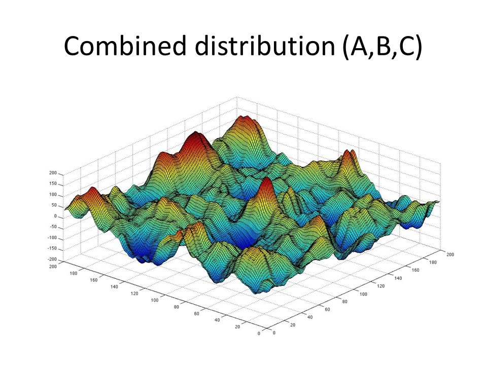 Combined distribution (A,B,C)