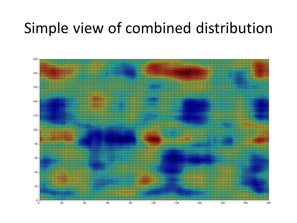 Simple view of combined distribution