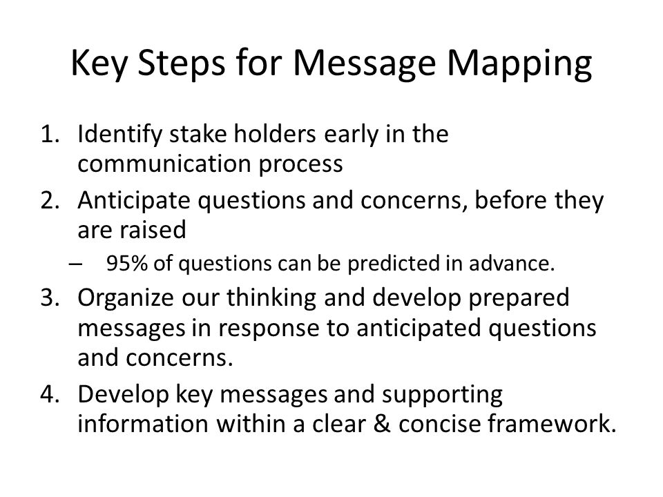 Key Steps for Message Mapping
