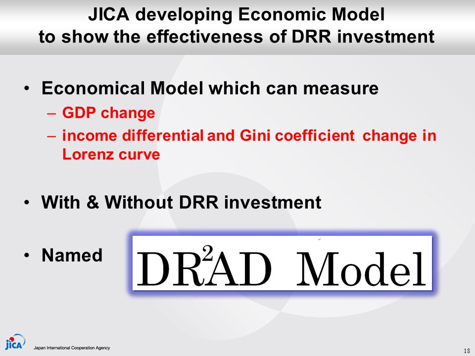 Differences with/without DRR investment to GDP