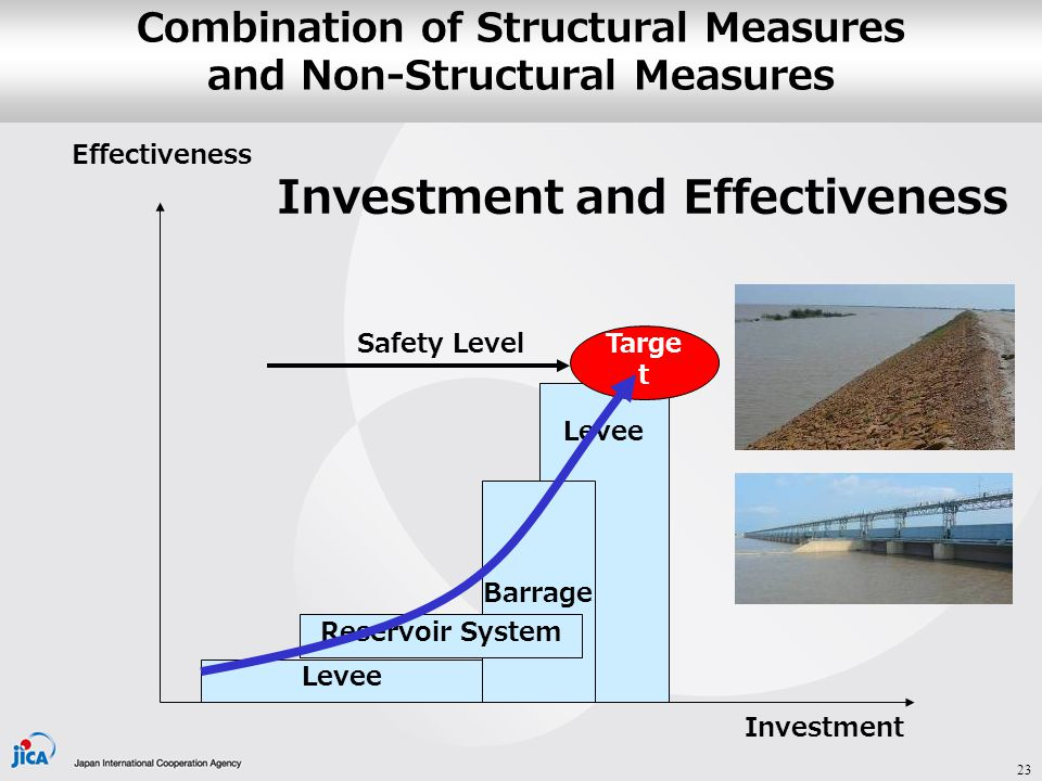 Combination of Structural Measures and Non-Structural Measures