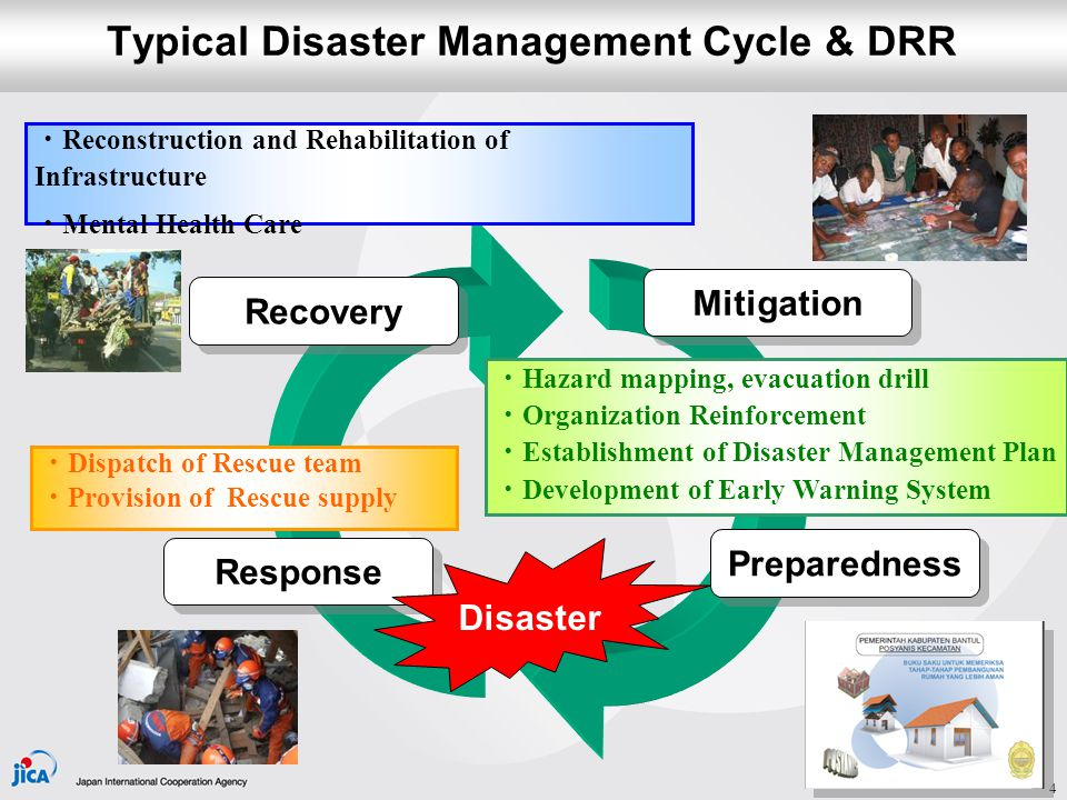 Example of Practical DRR Support