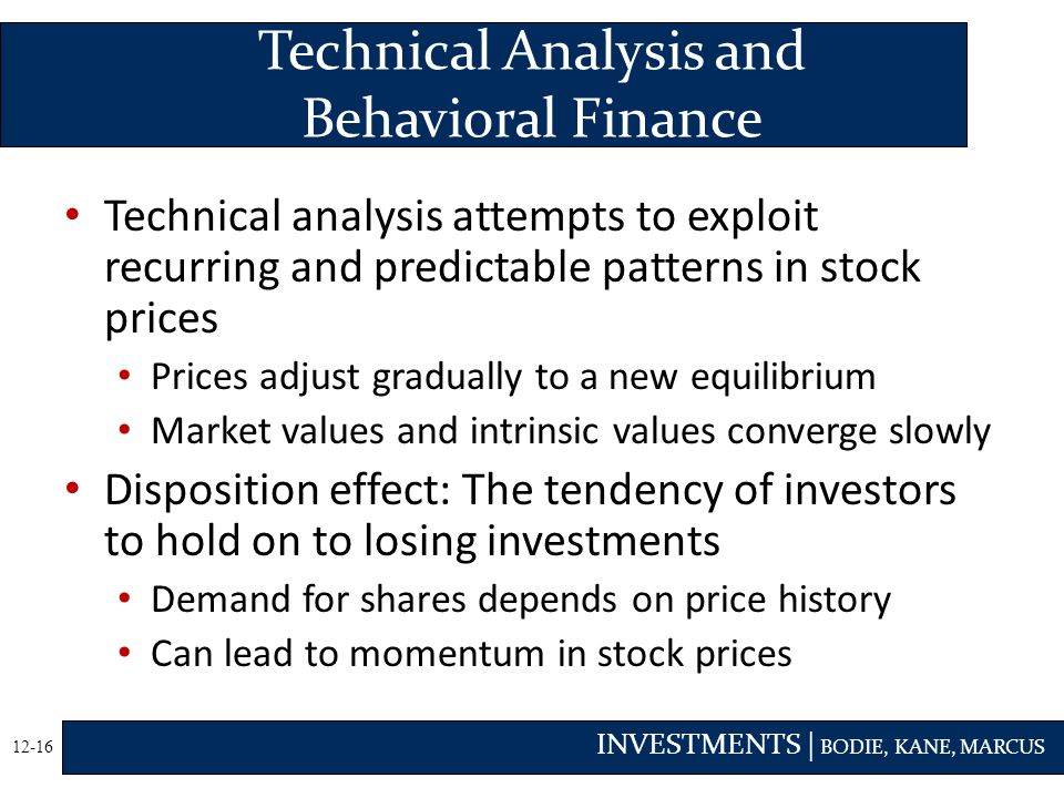 Technical Analysis and Behavioral Finance