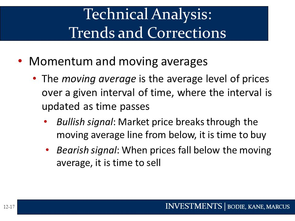 Technical Analysis: Trends and Corrections