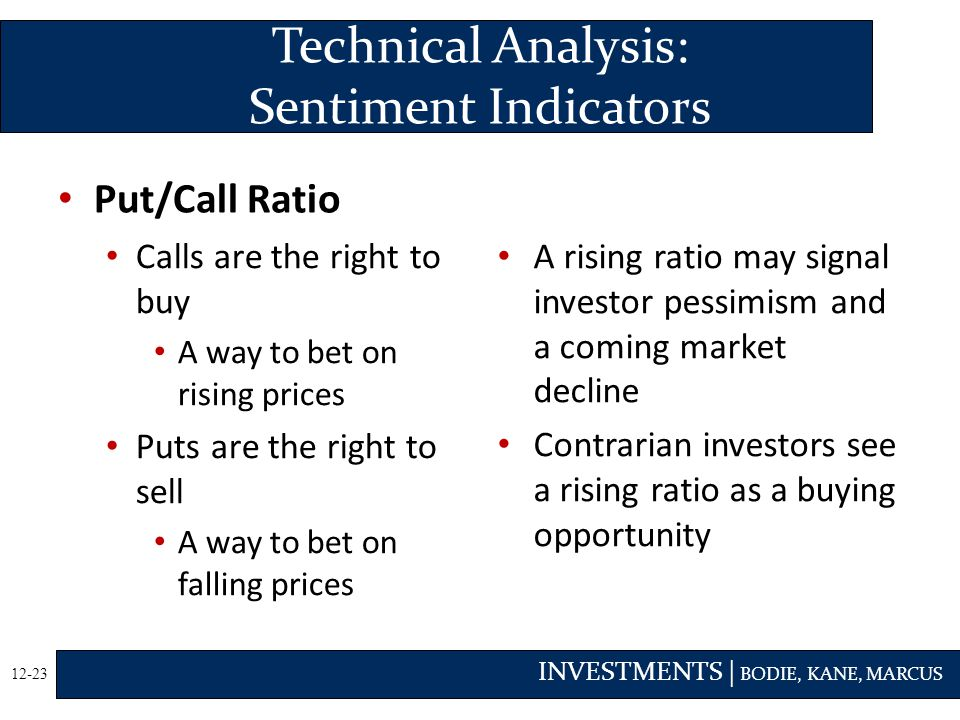 Technical Analysis: Sentiment Indicators