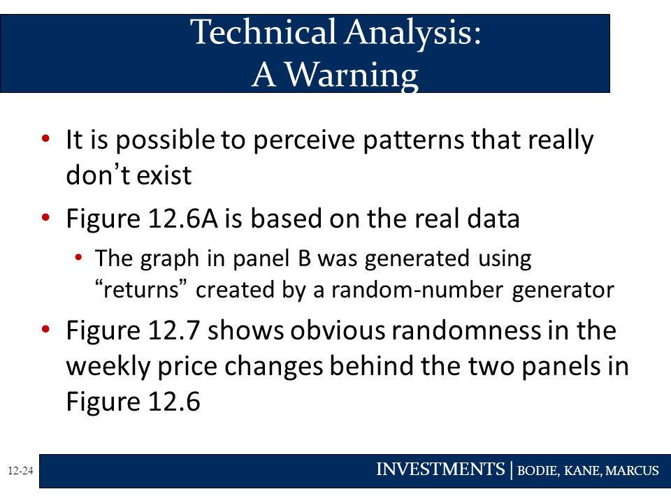 Technical Analysis: A Warning