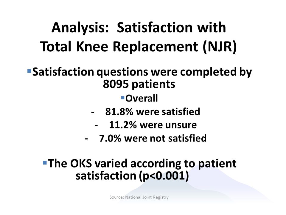 Analysis: Satisfaction with Total Knee Replacement (NJR)