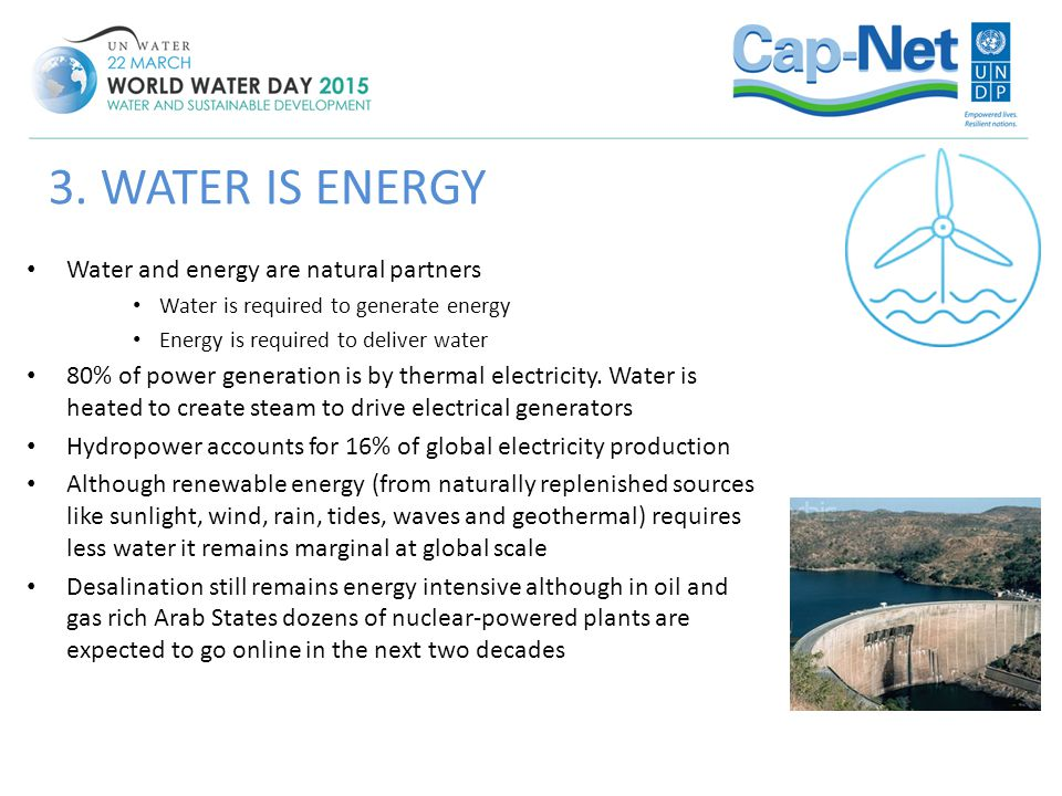 3. WATER IS ENERGY Water and energy are natural partners