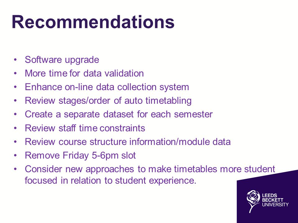 Recommendations Software upgrade More time for data validation