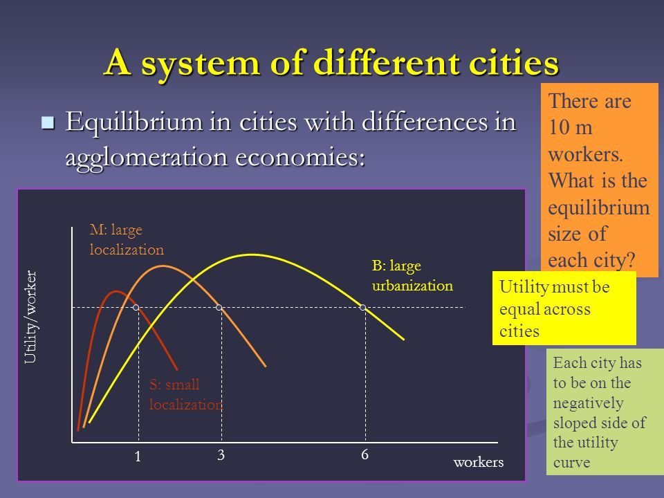 A system of different cities