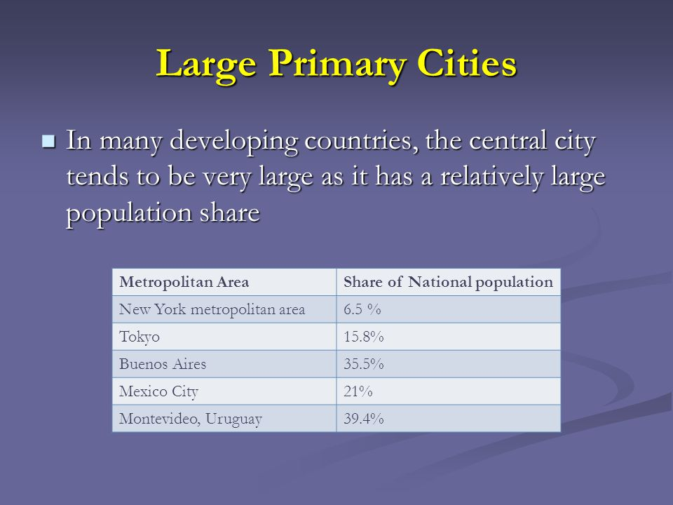 Large Primary Cities In many developing countries, the central city tends to be very large as it has a relatively large population share.