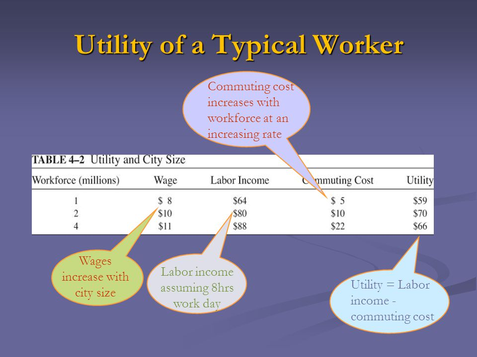 Utility of a Typical Worker